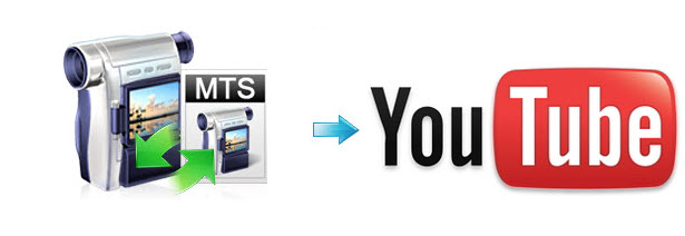 How to Prepare MTS files for Uploading to YouTube on Mac
