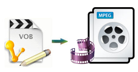 vob-to-mpeg-mac.jpg