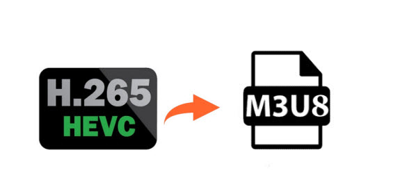 Converting HEVC Video to M3U8 Format