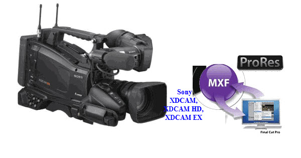 import-sony-xdcam-to-fcp-mac.jpg