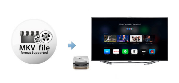 Top 3 Ways Play MKV on Apple TV 4K with Best Quality