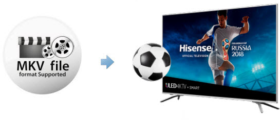 How to Play MKV on Hisense TV from USB Port